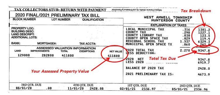 Tax Bill Explanation
